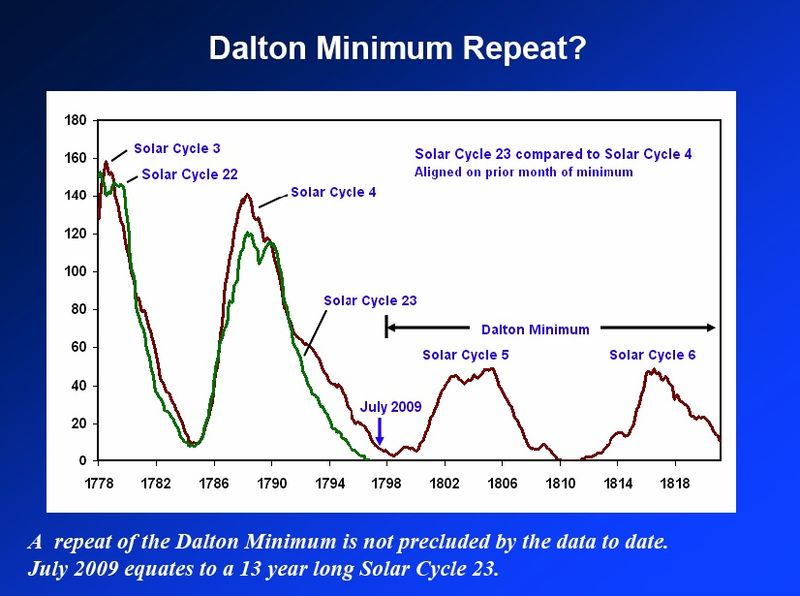 Dalton_repeat
