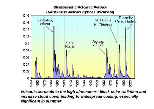 Volcano_Aerosols