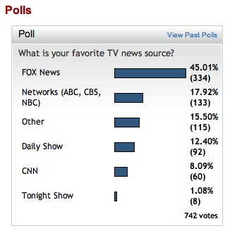 Union_poll_fox_news