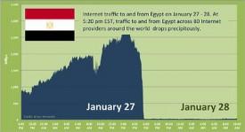 Egypt_lead_internet