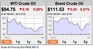 Crude07-03-11