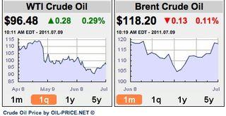 Crude-07-09-11