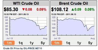 Crude_08-13-11