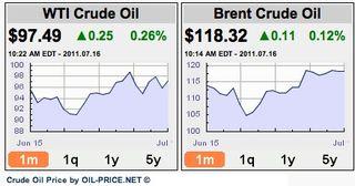Crude07-16-11