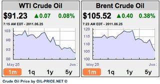 Crude_06-25-11