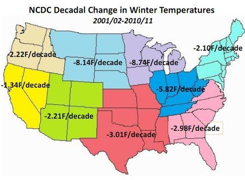 Decadal winter temps