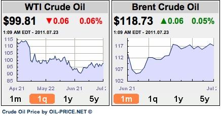 Crude07-23-11