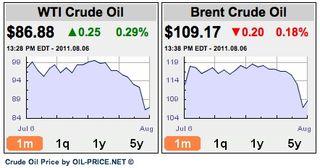 Crude-08-06-11