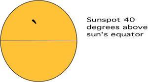 Sunspot_40_2